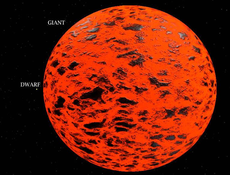 Dwarf Star vs. Giant Star