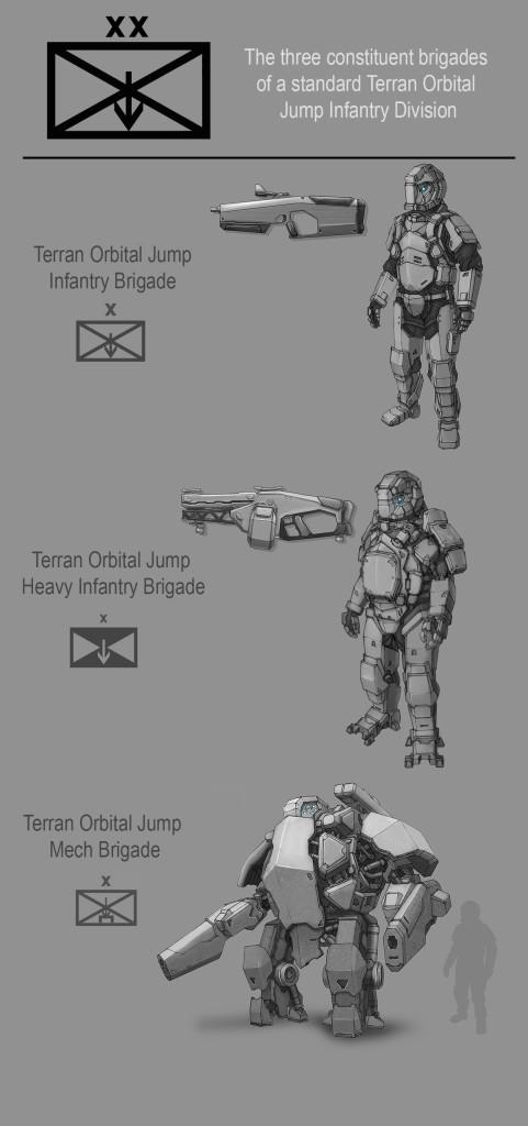 Terran Orbital Jump Infantry Division